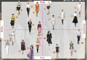 WSJ Spring 2009 Fashion Matrix